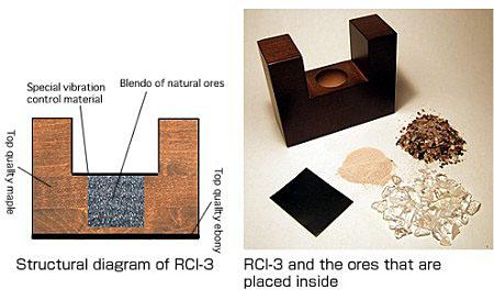 prod_acoustic_revive_rci-3_composition.j