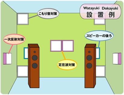 prod_kryna_watayuki_position.jpg