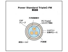 Acoustic Revive POWER Standard-tripleC 8800 Power Cable 1.5 meters cut