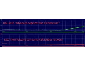 Metrum Acoustics Amethyst DAC +USB +uscita cuffia