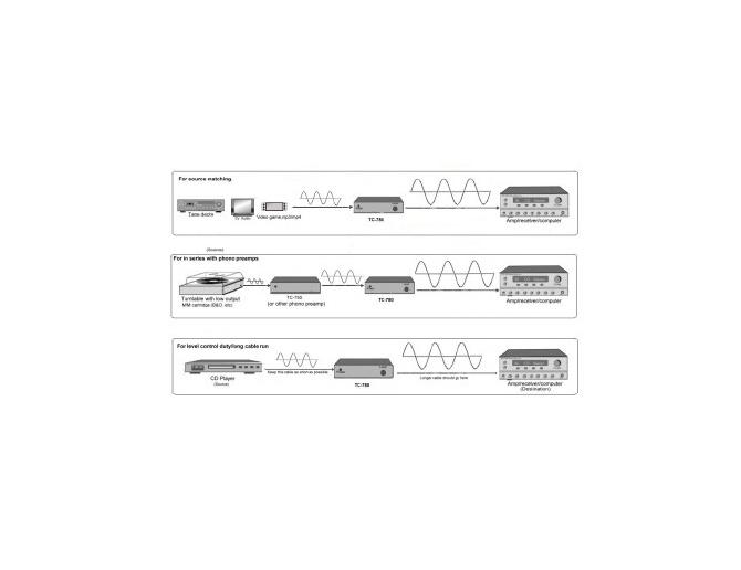 TCC TC-780LC Stereo Phono Preamp [ex-demo]