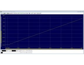 Metrum Acoustics Amethyst DAC +USB +HeadOut