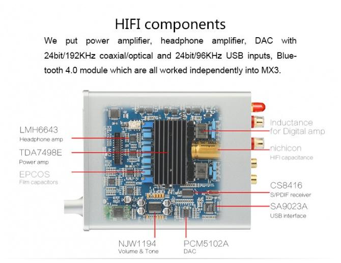 Topping MX3 T-Amp con DAC Bluetooth Uscita cuffia Telecomando