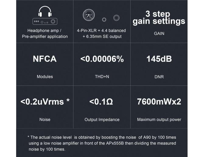 TOPPING A90 Balanced Headphone amplifier