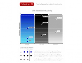 Tellurium Q Black XLR Balanced Interconnects