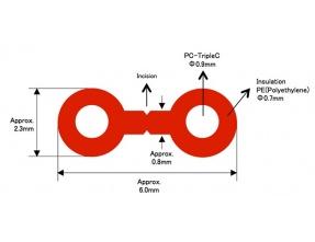 Acoustic Revive SPC-AV tripleC Cavo per diffusori spezzone 50cm