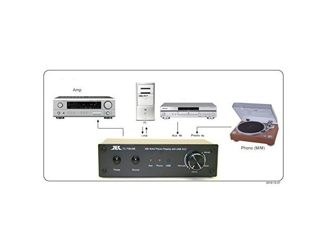 T-Preamp TCC TC-756 Preampli Phono con uscita USB