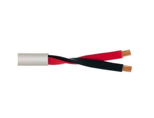 WireWorld Stream 7 Cavo per diffusori (a metraggio)
