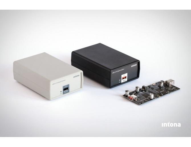 Intona 7054-X Isolatore USB 2.0 Hi-Speed Industrial Version